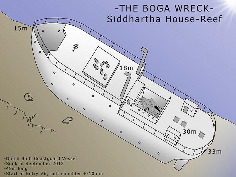Carte de l'épave Boga à Kubu